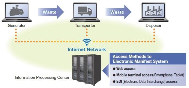 About JW Center | 公益財団法人 日本産業廃棄物処理振興センター